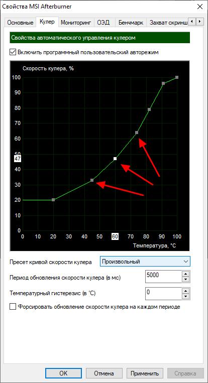добавление точек на график