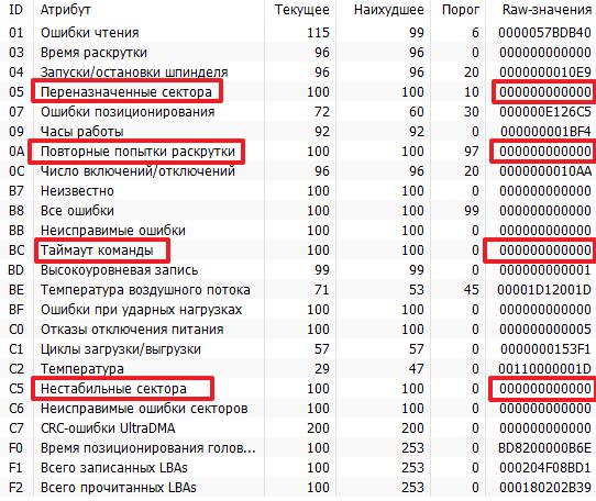 параметры S.M.A.R.T на исправном жестком диске