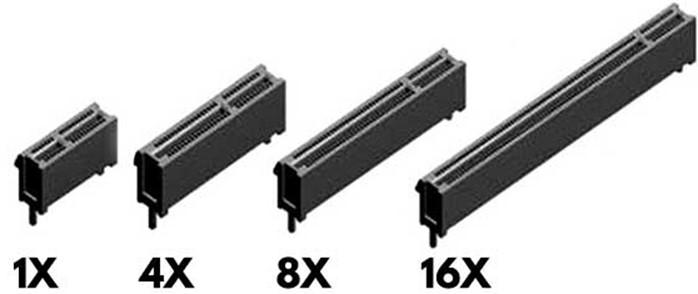 варианты разъемов PCI Express