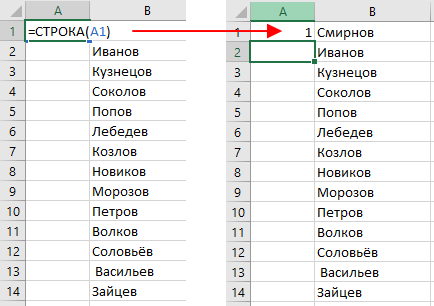 формула СТРОКА(A1)