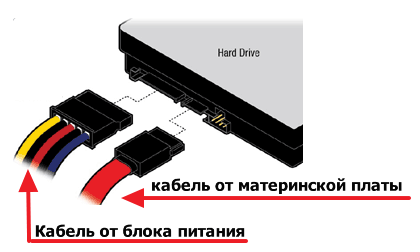 подключение жесткого диска от ноутбука к компьютеру с помощью SATA