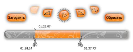 Как обрезать музыку: сайт mp3cut.foxcom.su