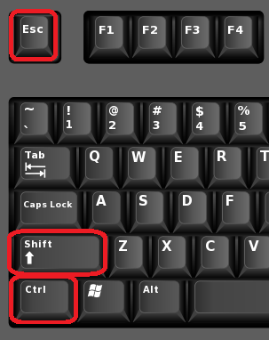 комбинация клавиш Ctrl-Shift-Esc