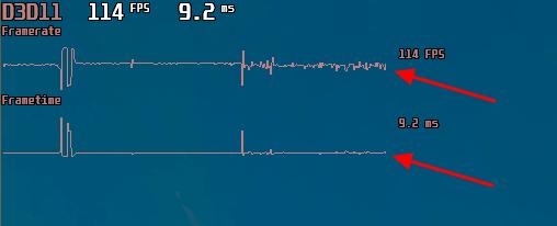 графики FPS в игре
