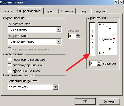 окно Формат ячеек в Excel 2003