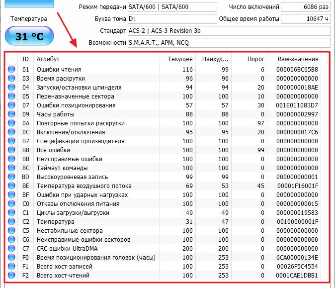 список параметров SMART