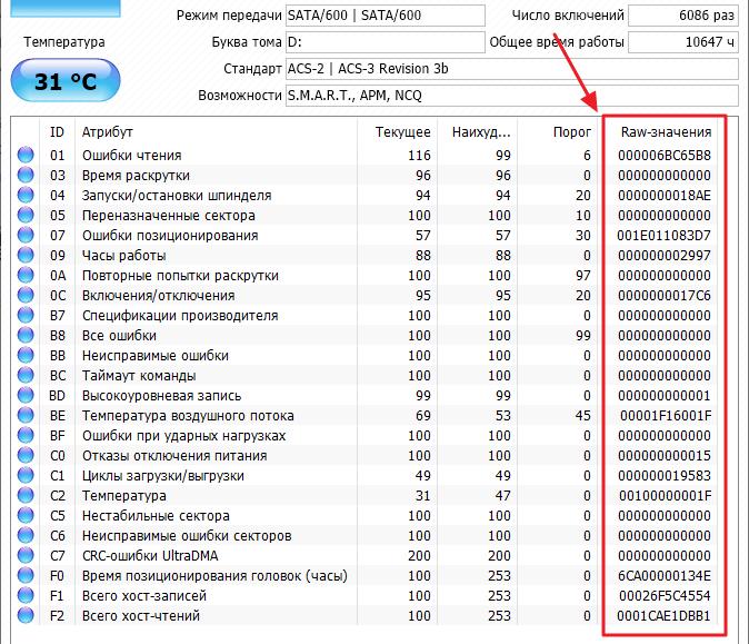 RAW-значения параметров SMART