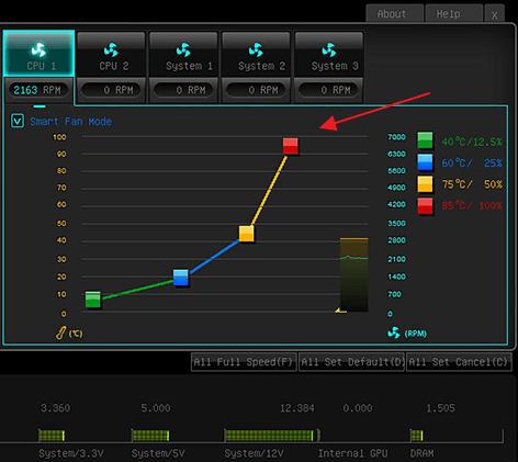 регулировка скорости вращения кулера в UEFI