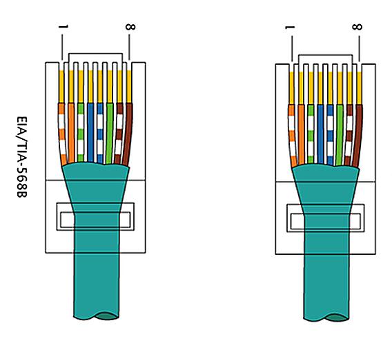 прямой кабель вариант 1