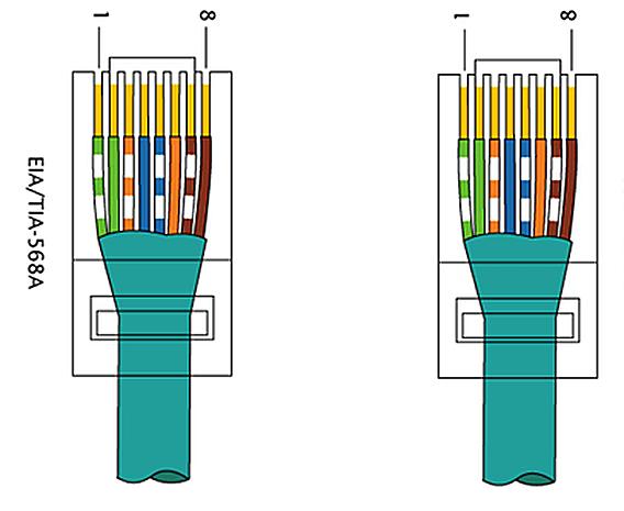 прямой кабель вариант 2