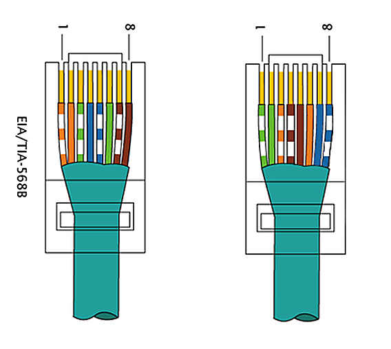 перекрестный кабель для сетей 1000 мбит