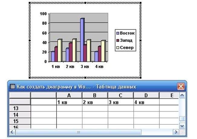 диаграмма в Ворд 2003