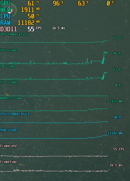 мониторинг в игре