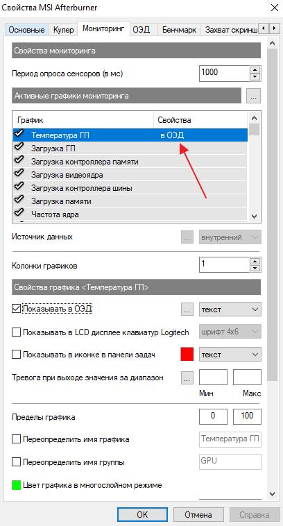 мониторинг для выбранного параметра включен