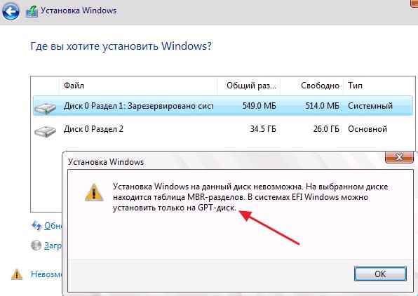 ошибка при установке Windows 10