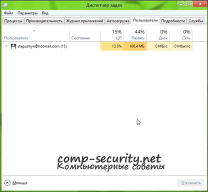 Диспетчер задач в Windows 8: вкладка Пользователи