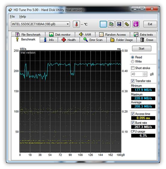 Проверяем скорость жесткого диска с помощью программы HD Tune