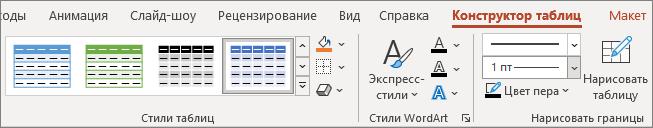 вкладка Конструктор таблиц