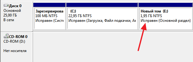 создан диск D