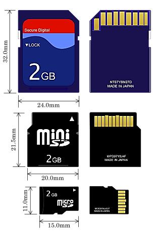Как выбрать SD карту памяти: форм-факторы