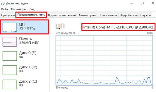 информация о процессоре в Диспетчере задач