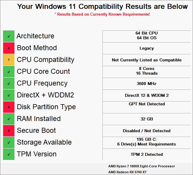 программа WhyNotWin11