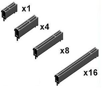 Слоты PCI Express