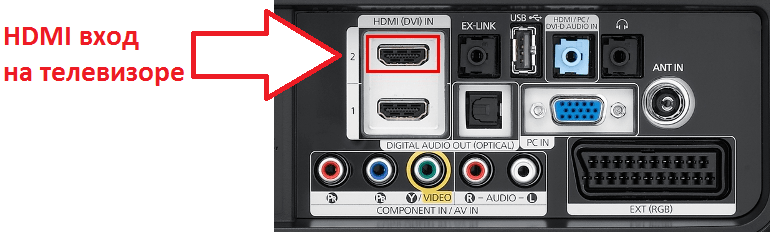Телевизор с HDMI входом