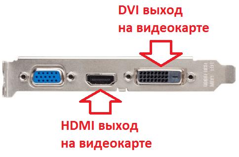 Компьютер с HDMI и DVI выходом
