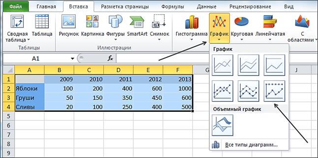 Как построить график в Excel - кнопка График