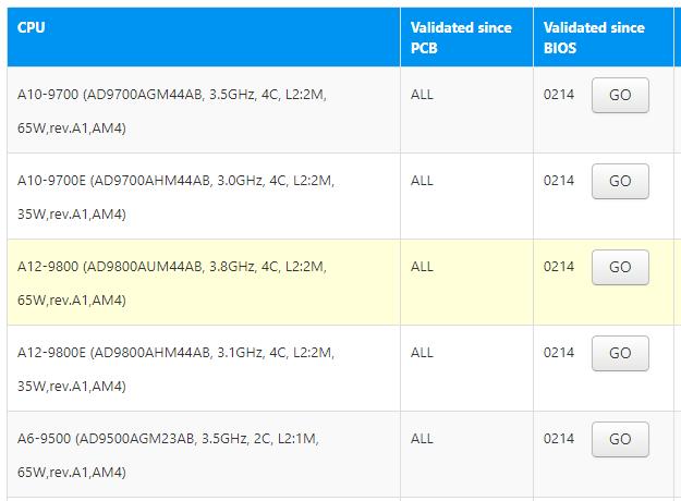 список поддерживаемых процессоров