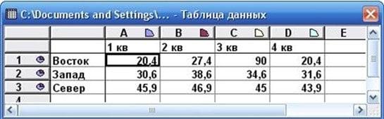 заполнение таблицы с данными