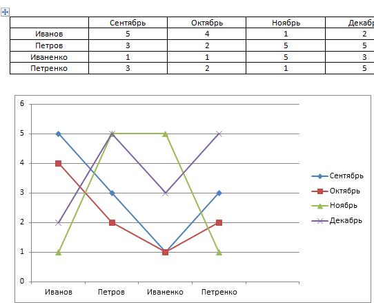 график в Ворде