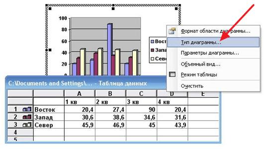 смена типа диаграммы
