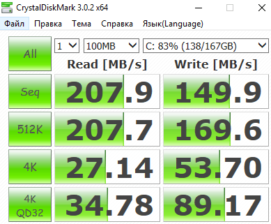результаты тестирования скорости в программе CrystalDiskMark