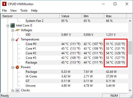 максимальная температура процессора в Hwmonitor