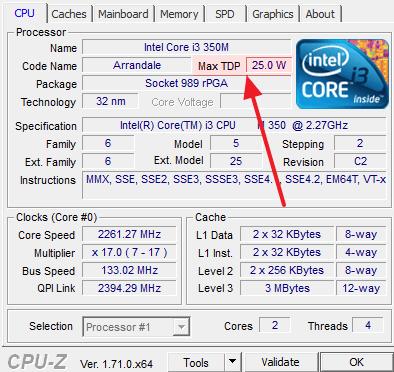 информация о TDP в программе CPU-Z