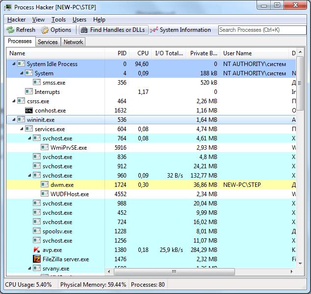 Альтернатива диспетчеру задач: Process Hacker